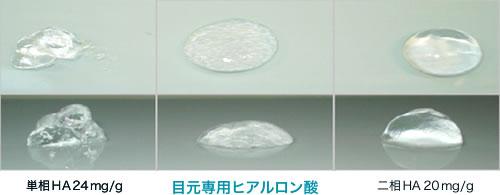 ヒアルロン酸の固さイメージ